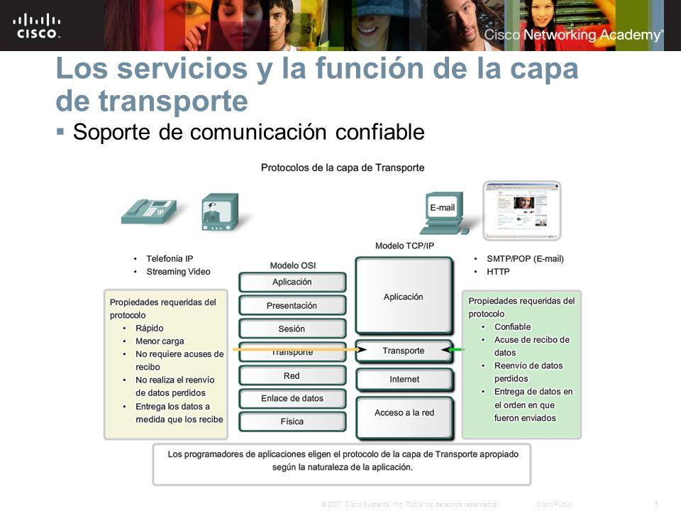 5© 2007 Cisco Systems, Inc. Todos los derechos reservados.Cisco Public Los servicios y la función de la capa de transporte Soporte de comunicación con