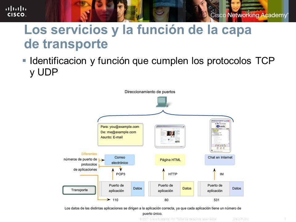 7© 2007 Cisco Systems, Inc. Todos los derechos reservados.Cisco Public Identificacion y función que cumplen los protocolos TCP y UDP Los servicios y l