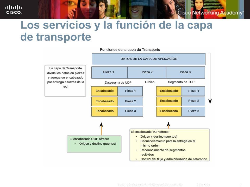 8© 2007 Cisco Systems, Inc. Todos los derechos reservados.Cisco Public Los servicios y la función de la capa de transporte