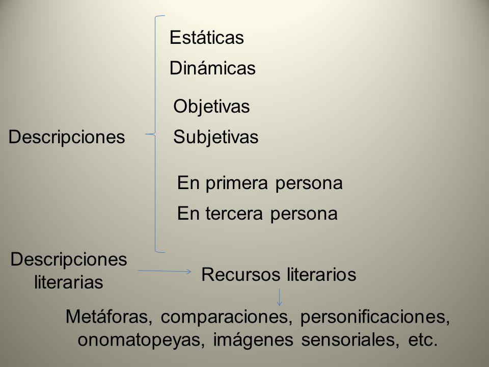 Descripciones Objetivas Metáforas, comparaciones, personificaciones, onomatopeyas, imágenes sensoriales, etc. En tercera persona Dinámicas Estáticas E