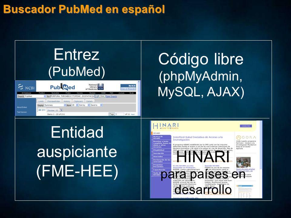 Buscador PubMed en español Entrez (PubMed) Código libre (phpMyAdmin, MySQL, AJAX) Entidad auspiciante (FME-HEE) HINARI para países en desarrollo