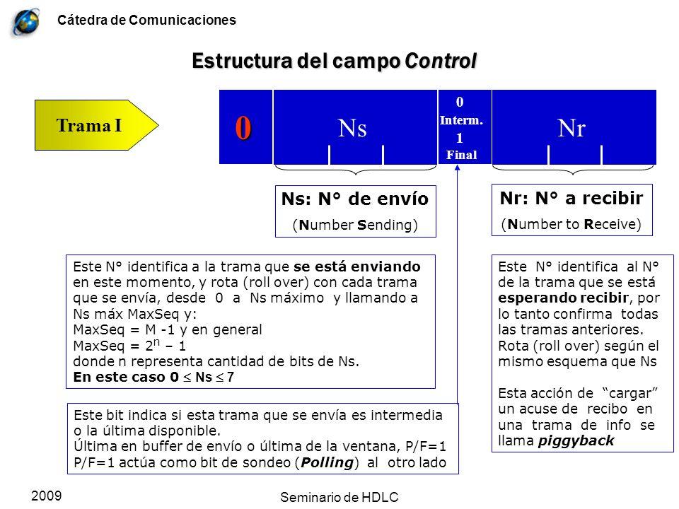 Cátedra de Comunicaciones 2009 Seminario de HDLC Estructura del campo Control Trama I 0 Ns 0 Interm. 1 Final Nr Ns: N° de envío (Number Sending) Nr: N