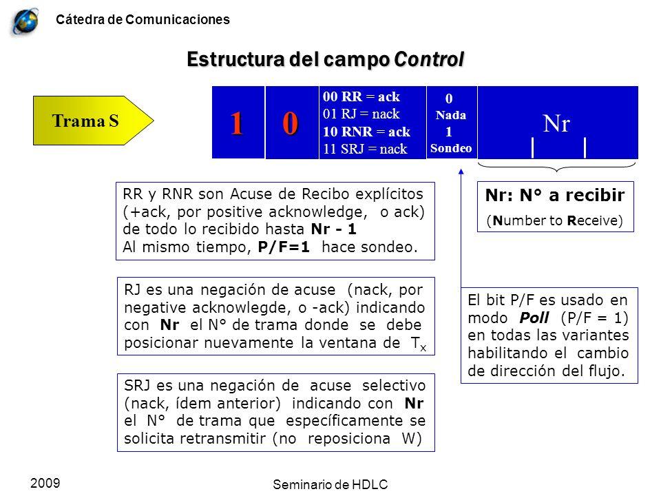 Cátedra de Comunicaciones 2009 Seminario de HDLC Estructura del campo Control Trama S 1 0 0 Nada 1 Sondeo Nr 00 RR = ack 01 RJ = nack 10 RNR = ack 11