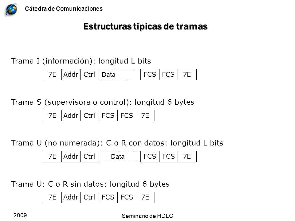 Cátedra de Comunicaciones 2009 Seminario de HDLC Estructuras típicas de tramas 7EAddrCtrlFCS 7E Data Trama I (información): longitud L bits 7EAddrCtrl