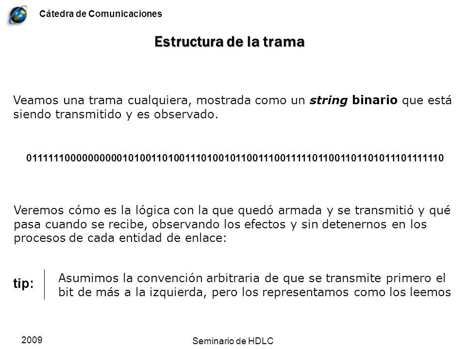 Cátedra de Comunicaciones 2009 Seminario de HDLC Estructura de la trama 011111100000000001010011010011101001011001110011111011001101101011101111110 Ve