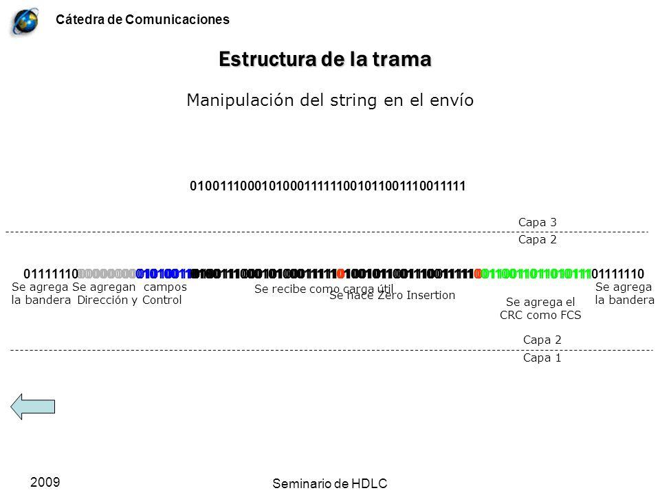 Cátedra de Comunicaciones 2009 Seminario de HDLC Estructura de la trama 0100111000101000111111001011001110011111 Capa 3 Capa 2 00000000010100110100111