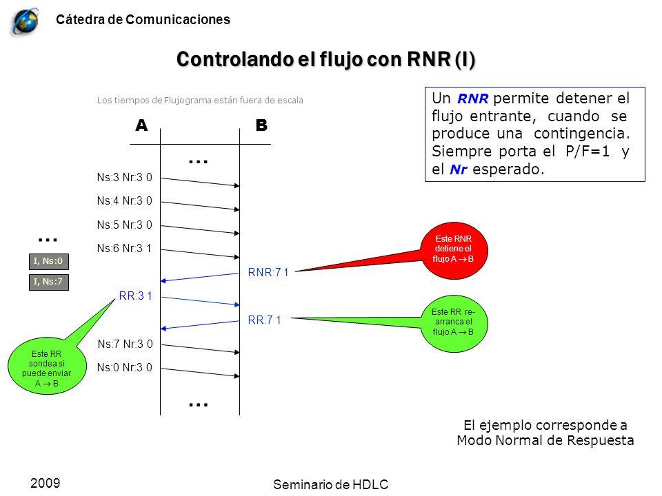 Cátedra de Comunicaciones 2009 Seminario de HDLC Controlando el flujo con RNR (I) Un RNR permite detener el flujo entrante, cuando se produce una cont
