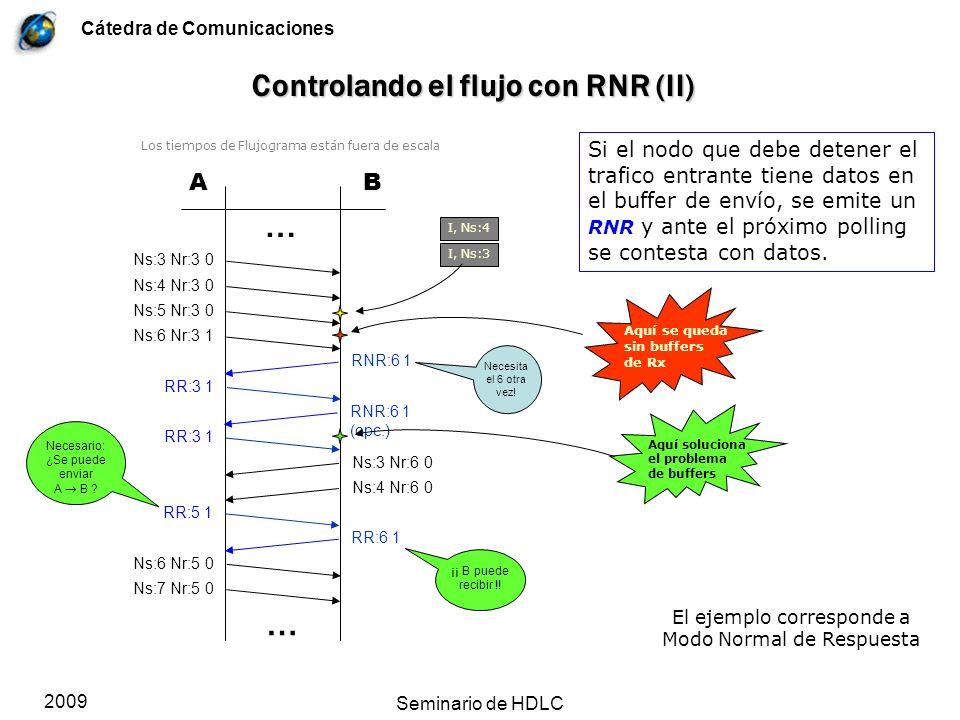 Cátedra de Comunicaciones 2009 Seminario de HDLC Controlando el flujo con RNR (II) I, Ns:4 I, Ns:3 Aquí se queda sin buffers de Rx Si el nodo que debe