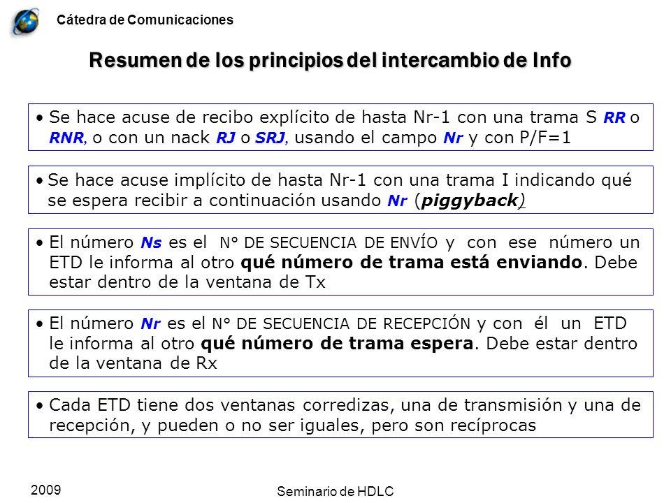 Cátedra de Comunicaciones 2009 Seminario de HDLC Resumen de los principios del intercambio de Info El número Ns es el N° DE SECUENCIA DE ENVÍO y con e