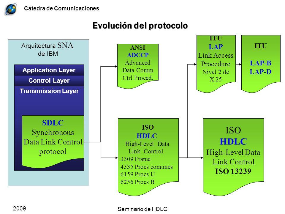 Cátedra de Comunicaciones 2009 Seminario de HDLC Estructura del campo Control Trama U 1 1 P/F Modificador Indicador Set Ininitialization Mode/Request Initialization Mode SIM/RIM Set Response Mode (Normal o Asynchronous Balanced) SNRM, SABM Set Extended Response Mode SNRME, SABME Unnumbered Acknowledgement UA Exchange Identification XID [con datos para negociar] (recibe XID) Disconnect DISC Request Disconnect RDISC Disconnect Mode DM Frame Reject FMRJ [con datos de la trama rechazada] Unnumbered Poll UP Reset RSET Unnumbered Information UI [con datos] (no se confirma) Inicialización Modo y Aceptación Identificación Desconexión Control de Flujo Urg Información
