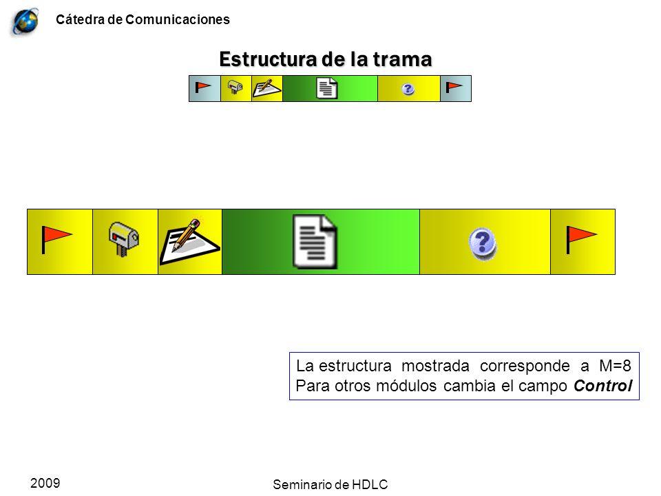 Cátedra de Comunicaciones 2009 Seminario de HDLC Esquema de funcionamiento Durante esta etapa se hace contacto entre ambas partes (SIM/UA), se fija la variante del protocolo (Set Mode/UA), y opcionalmente se negocian los parámetros según capacidades (XID/XID) Conexión En resumen, el esquema de trabajo de HDCL es de tres etapas Intercambio Durante esta etapa se intercambian datos siempre de manera confiable controlando el flujo según las reglas del modo fijado (I, RR, RNR) [RJ/SRJ] Desconexión Durante esta etapa los ETD se desconectan ya sea mediante solicitud (RD) o indicación (DISC) y se informan que quedan desconectados cuando se informan el estado (DM)