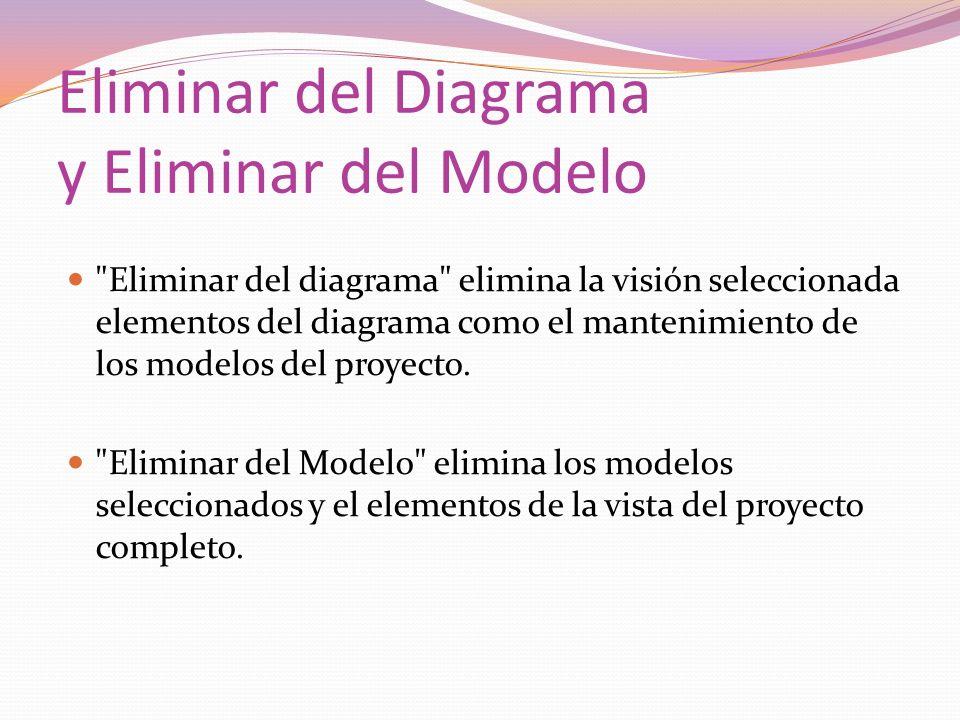 Eliminar del Diagrama y Eliminar del Modelo Eliminar del diagrama elimina la visión seleccionada elementos del diagrama como el mantenimiento de los modelos del proyecto.