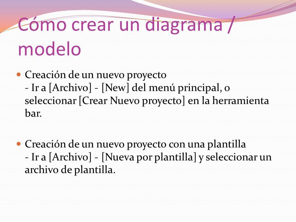 Cómo crear un diagrama / modelo Creación de un nuevo proyecto - Ir a [Archivo] - [New] del menú principal, o seleccionar [Crear Nuevo proyecto] en la herramienta bar.