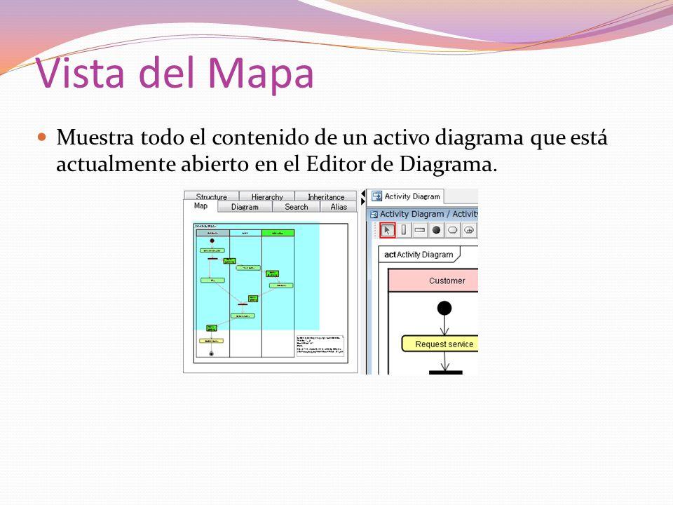 Vista del Mapa Muestra todo el contenido de un activo diagrama que está actualmente abierto en el Editor de Diagrama.