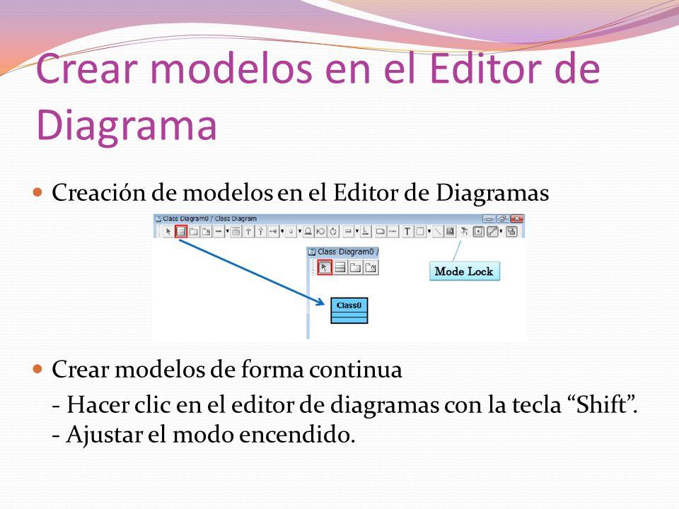 Crear modelos en el Editor de Diagrama Creación de modelos en el Editor de Diagramas Crear modelos de forma continua - Hacer clic en el editor de diagramas con la tecla Shift.