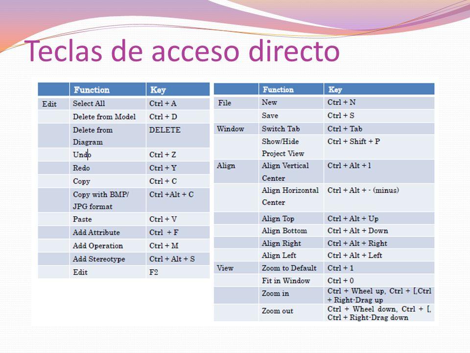 Teclas de acceso directo