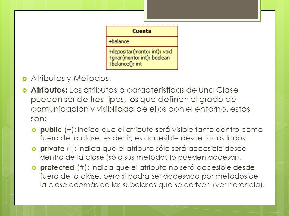 Atributos y Métodos: Atributos: Los atributos o características de una Clase pueden ser de tres tipos, los que definen el grado de comunicación y visi