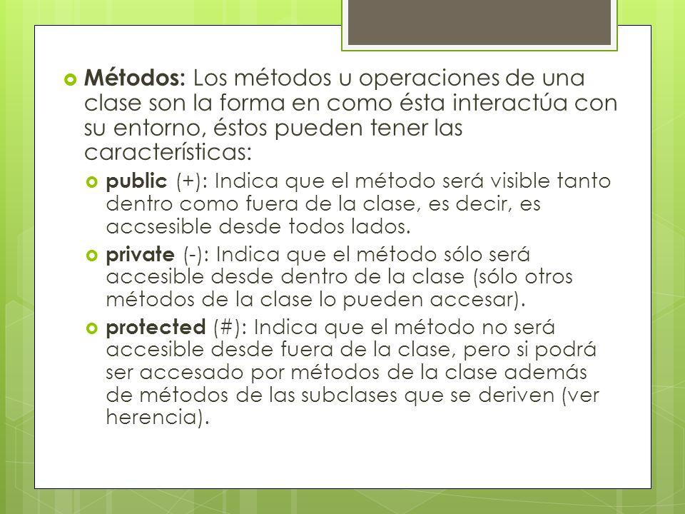 Métodos: Los métodos u operaciones de una clase son la forma en como ésta interactúa con su entorno, éstos pueden tener las características: public (+