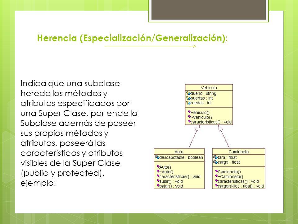 Herencia (Especialización/Generalización) : Indica que una subclase hereda los métodos y atributos especificados por una Super Clase, por ende la Subc