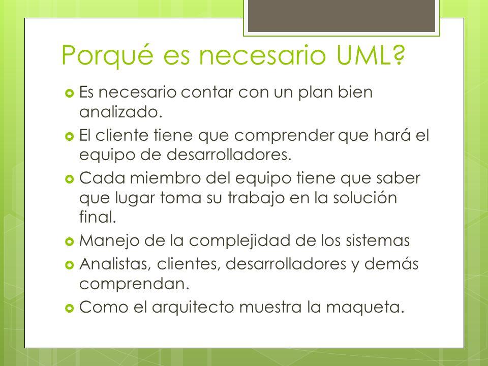 Porqué es necesario UML? Es necesario contar con un plan bien analizado. El cliente tiene que comprender que hará el equipo de desarrolladores. Cada m