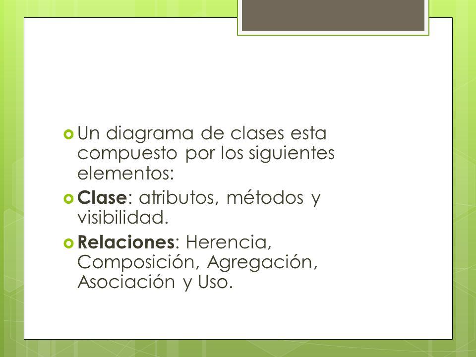 Un diagrama de clases esta compuesto por los siguientes elementos: Clase : atributos, métodos y visibilidad. Relaciones : Herencia, Composición, Agreg