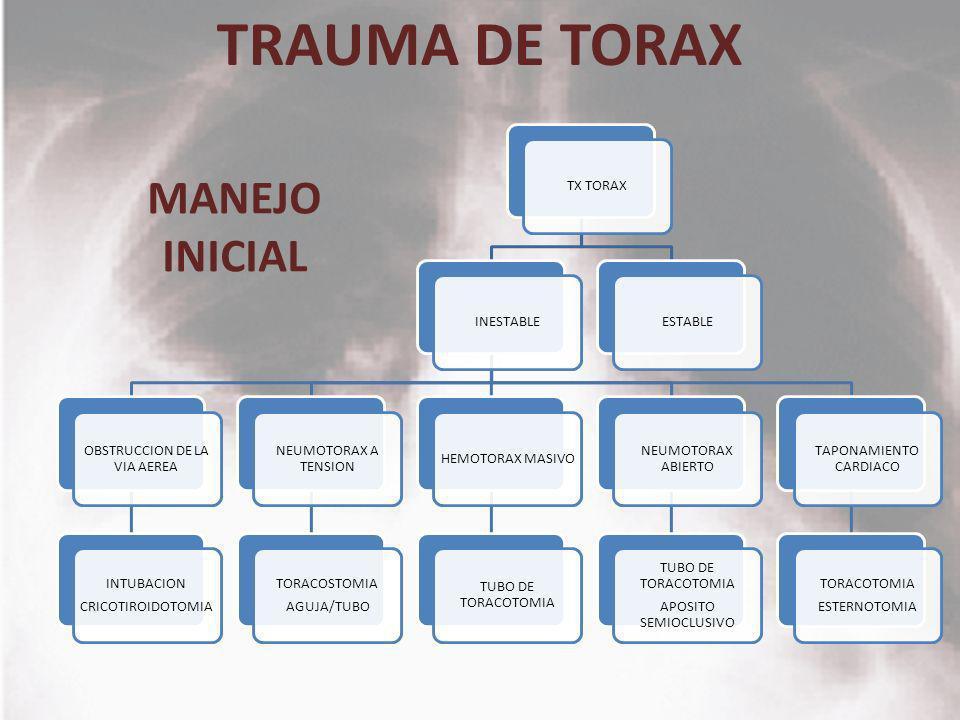TRAUMA DE TORAX TX TORAXINESTABLE OBSTRUCCION DE LA VIA AEREA INTUBACION CRICOTIROIDOTOMIA NEUMOTORAX A TENSION TORACOSTOMIA AGUJA/TUBO HEMOTORAX MASI