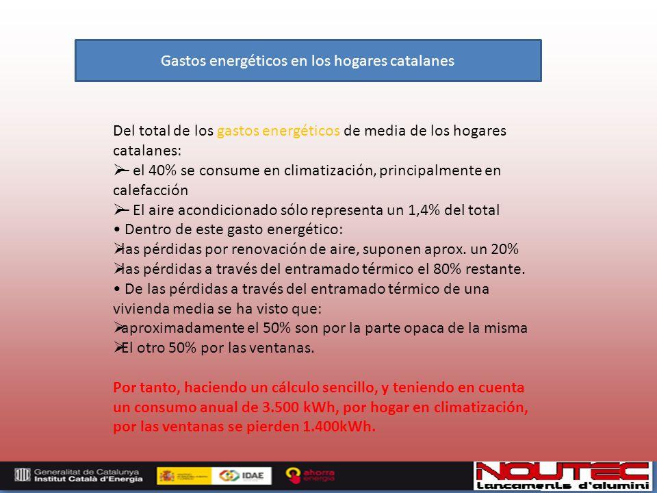 Gastos energéticos en los hogares catalanes Del total de los gastos energéticos de media de los hogares catalanes: – el 40% se consume en climatización, principalmente en calefacción – El aire acondicionado sólo representa un 1,4% del total Dentro de este gasto energético: las pérdidas por renovación de aire, suponen aprox.