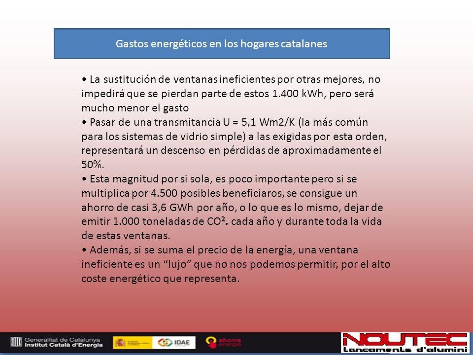 Gastos energéticos en los hogares catalanes La sustitución de ventanas ineficientes por otras mejores, no impedirá que se pierdan parte de estos 1.400 kWh, pero será mucho menor el gasto Pasar de una transmitancia U = 5,1 Wm2/K (la más común para los sistemas de vidrio simple) a las exigidas por esta orden, representará un descenso en pérdidas de aproximadamente el 50%.
