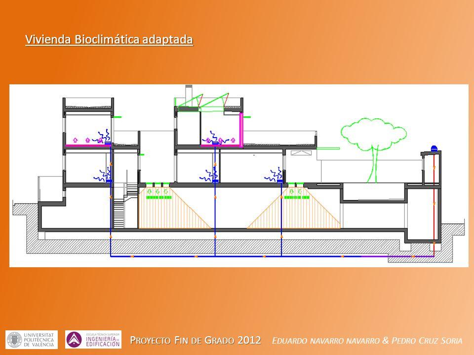 P ROYECTO F IN DE G RADO 2012 P ROYECTO F IN DE G RADO 2012 E DUARDO NAVARRO NAVARRO & P EDRO C RUZ S ORIA Vivienda Bioclimática adaptada