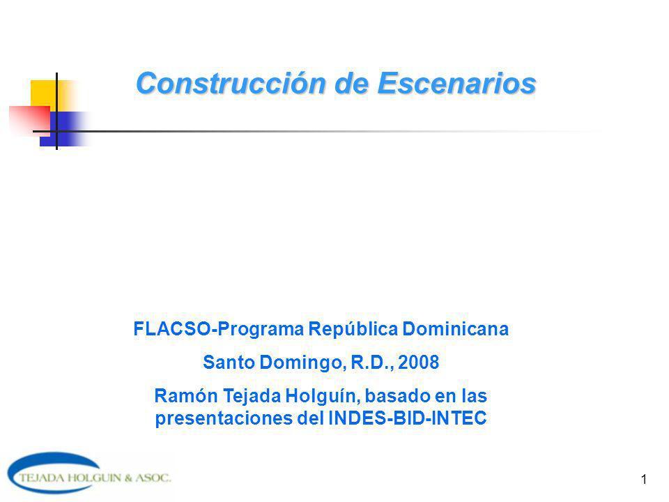 1 FLACSO-Programa República Dominicana Santo Domingo, R.D., 2008 Ramón Tejada Holguín, basado en las presentaciones del INDES-BID-INTEC Construcción d