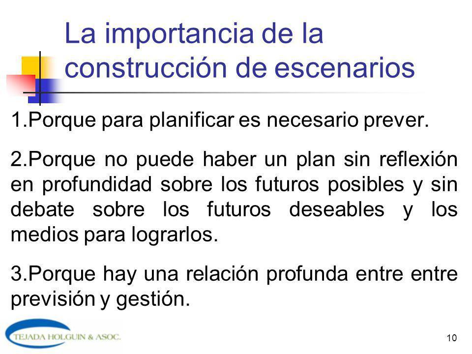 10 La importancia de la construcción de escenarios 1.Porque para planificar es necesario prever. 2.Porque no puede haber un plan sin reflexión en prof