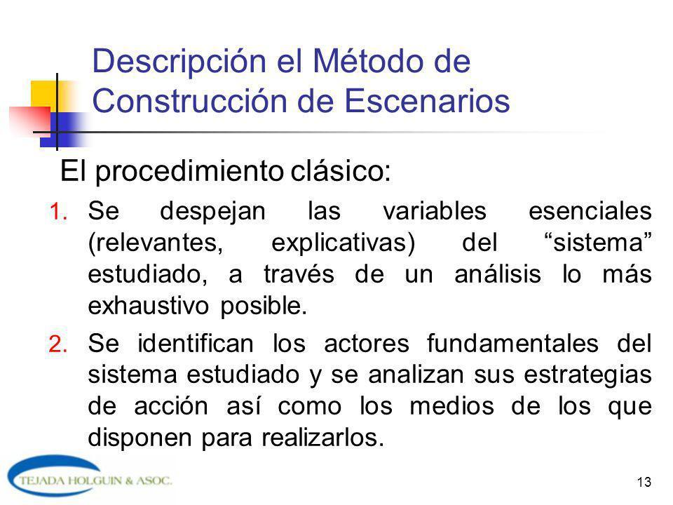 13 Descripción el Método de Construcción de Escenarios El procedimiento clásico: 1. Se despejan las variables esenciales (relevantes, explicativas) de
