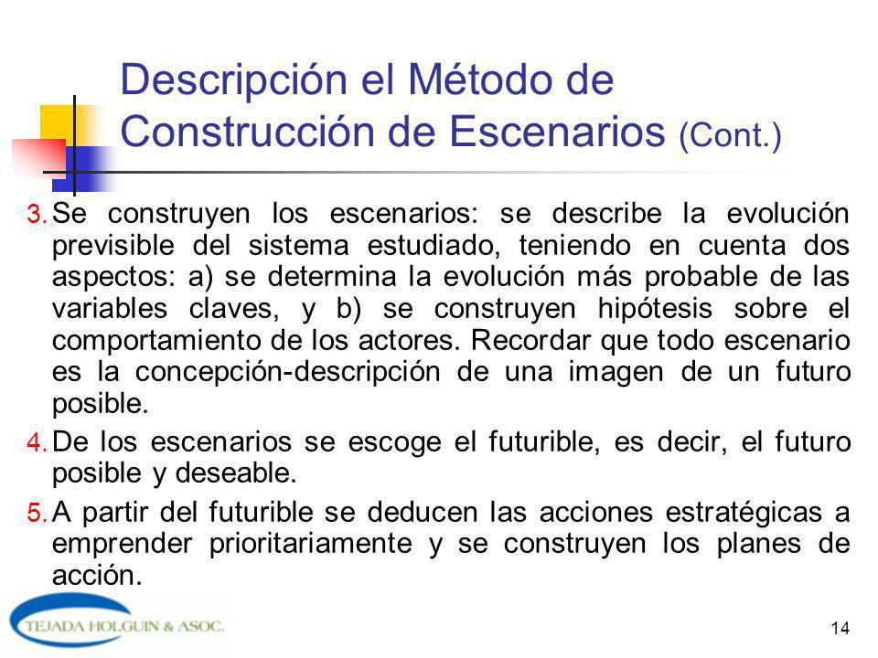 14 Descripción el Método de Construcción de Escenarios (Cont.) 3. Se construyen los escenarios: se describe la evolución previsible del sistema estudi