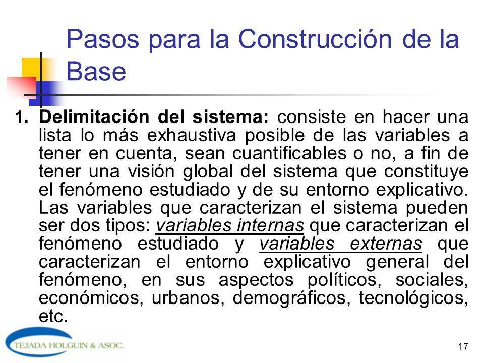 17 Pasos para la Construcción de la Base 1. Delimitación del sistema: consiste en hacer una lista lo más exhaustiva posible de las variables a tener e