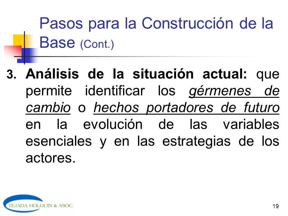19 Pasos para la Construcción de la Base (Cont.) 3. Análisis de la situación actual: que permite identificar los gérmenes de cambio o hechos portadore