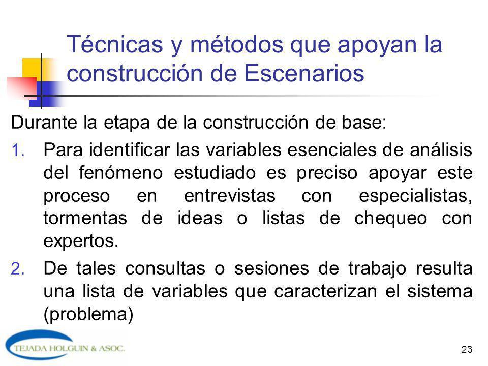 23 Técnicas y métodos que apoyan la construcción de Escenarios Durante la etapa de la construcción de base: 1. Para identificar las variables esencial