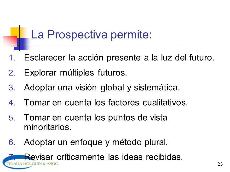 25 La Prospectiva permite: 1. Esclarecer la acción presente a la luz del futuro. 2. Explorar múltiples futuros. 3. Adoptar una visión global y sistemá