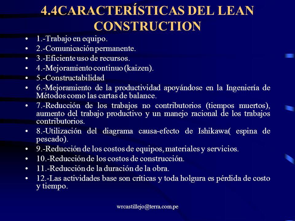 wrcastillejo@terra.com.pe 4.4CARACTERÍSTICAS DEL LEAN CONSTRUCTION 1.-Trabajo en equipo. 2.-Comunicación permanente. 3.-Eficiente uso de recursos. 4.-