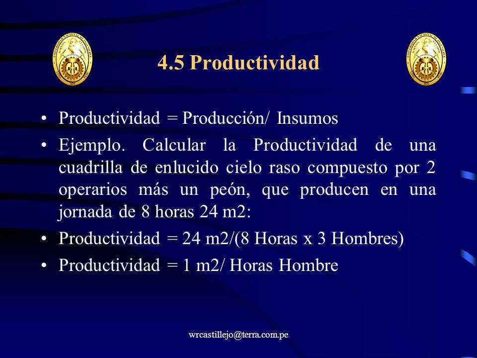 wrcastillejo@terra.com.pe 4.5 Productividad Productividad = Producción/ Insumos Ejemplo. Calcular la Productividad de una cuadrilla de enlucido cielo