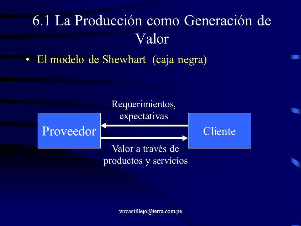 wrcastillejo@terra.com.pe 6.1 La Producción como Generación de Valor El modelo de Shewhart (caja negra) Proveedor Cliente Requerimientos, expectativas