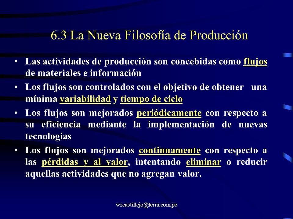 wrcastillejo@terra.com.pe 6.3 La Nueva Filosofía de Producción Las actividades de producción son concebidas como flujos de materiales e información Lo