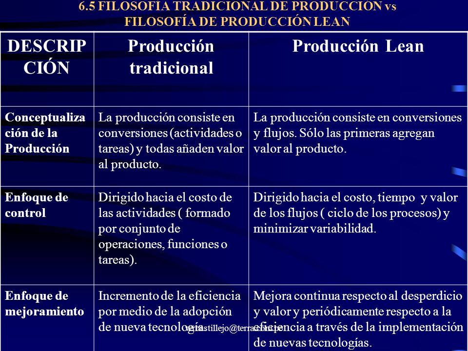 6.5 FILOSOFÍA TRADICIONAL DE PRODUCCIÓN vs FILOSOFÍA DE PRODUCCIÓN LEAN DESCRIP CIÓN Producción tradicional Producción Lean Conceptualiza ción de la P