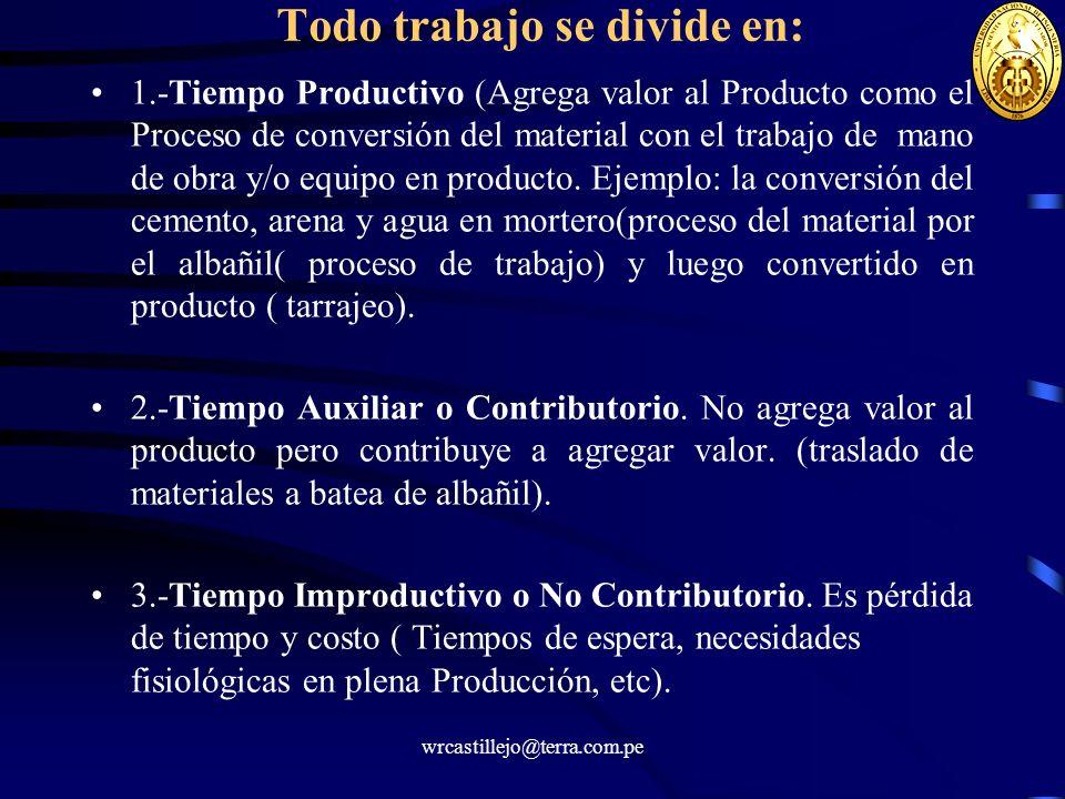 wrcastillejo@terra.com.pe Todo trabajo se divide en: 1.-Tiempo Productivo (Agrega valor al Producto como el Proceso de conversión del material con el