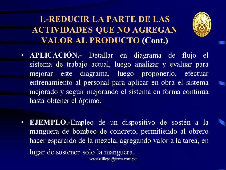 wrcastillejo@terra.com.pe 1.-REDUCIR LA PARTE DE LAS ACTIVIDADES QUE NO AGREGAN VALOR AL PRODUCTO (Cont.) APLICACIÓN.-Detallar en diagrama de flujo el