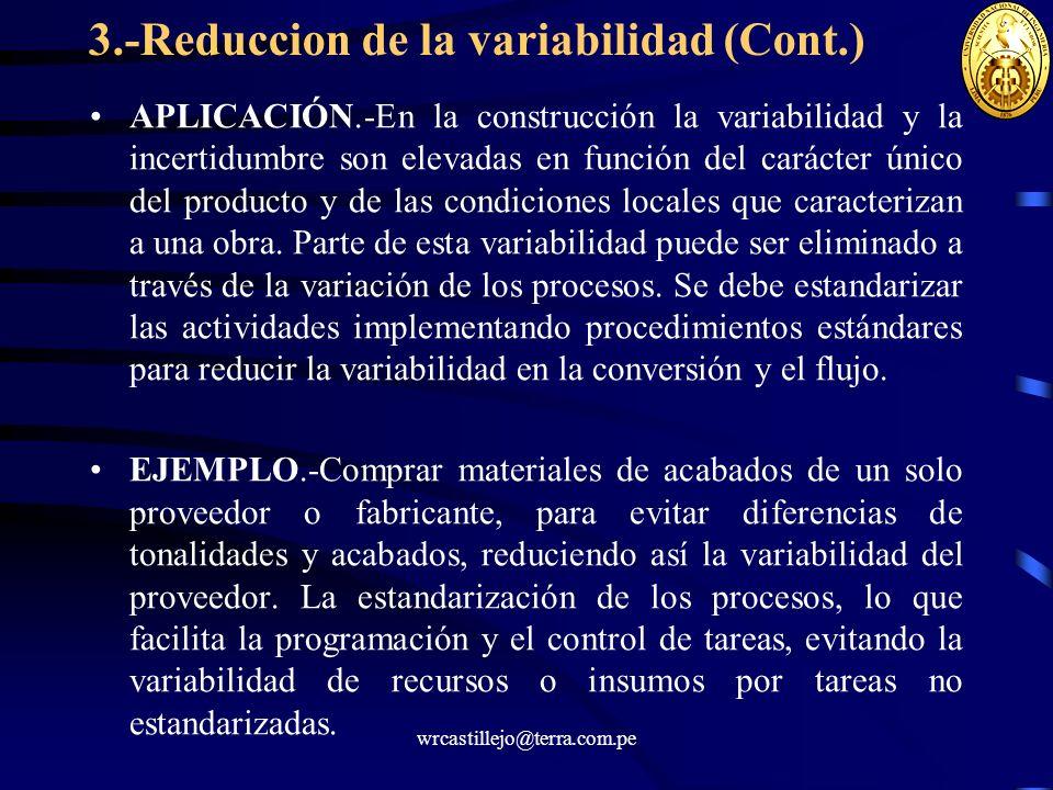 wrcastillejo@terra.com.pe 3.-Reduccion de la variabilidad (Cont.) APLICACIÓN.-En la construcción la variabilidad y la incertidumbre son elevadas en fu