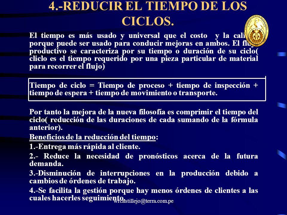 wrcastillejo@terra.com.pe 4.-REDUCIR EL TIEMPO DE LOS CICLOS. El tiempo es más usado y universal que el costo y la calidad porque puede ser usado para