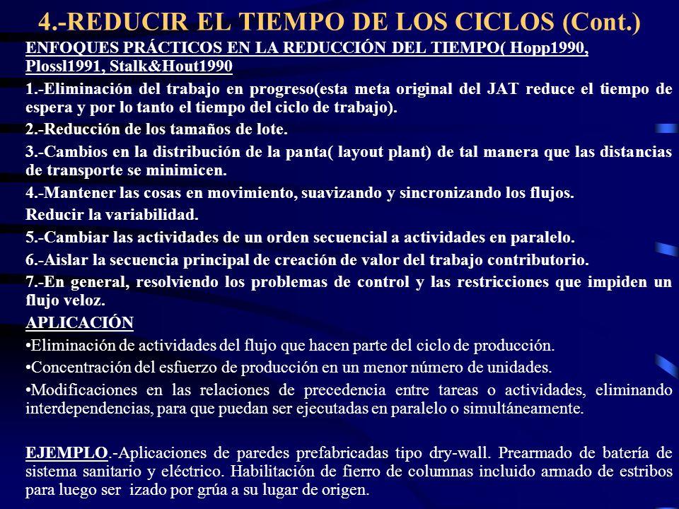 4.-REDUCIR EL TIEMPO DE LOS CICLOS (Cont.) ENFOQUES PRÁCTICOS EN LA REDUCCIÓN DEL TIEMPO( Hopp1990, Plossl1991, Stalk&Hout1990 1.-Eliminación del trab