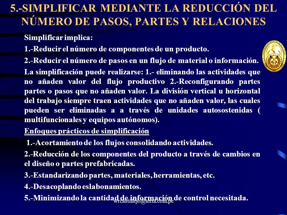 wrcastillejo@terra.com.pe 5.-SIMPLIFICAR MEDIANTE LA REDUCCIÓN DEL NÚMERO DE PASOS, PARTES Y RELACIONES Simplificar implica: 1.-Reducir el número de c