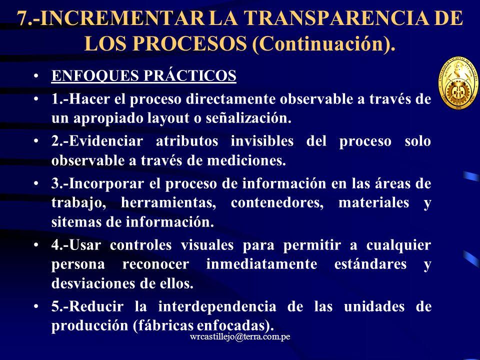 wrcastillejo@terra.com.pe 7.-INCREMENTAR LA TRANSPARENCIA DE LOS PROCESOS (Continuación). ENFOQUES PRÁCTICOS 1.-Hacer el proceso directamente observab