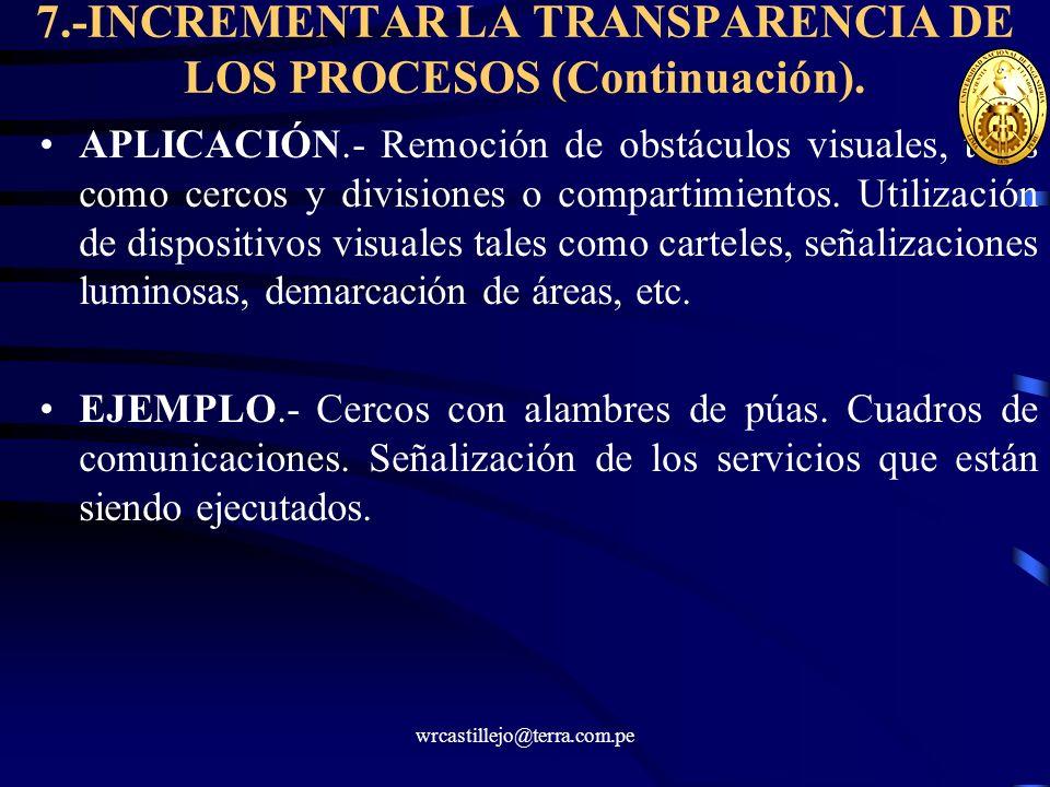 wrcastillejo@terra.com.pe 7.-INCREMENTAR LA TRANSPARENCIA DE LOS PROCESOS (Continuación). APLICACIÓN.- Remoción de obstáculos visuales, tales como cer
